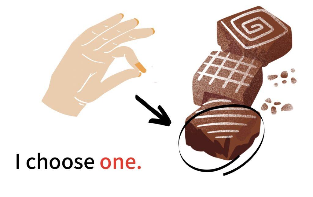 1つ目のチョコレートを取る場合