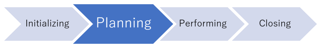 PM process